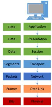 Information Security Mental Models Chris Sanders